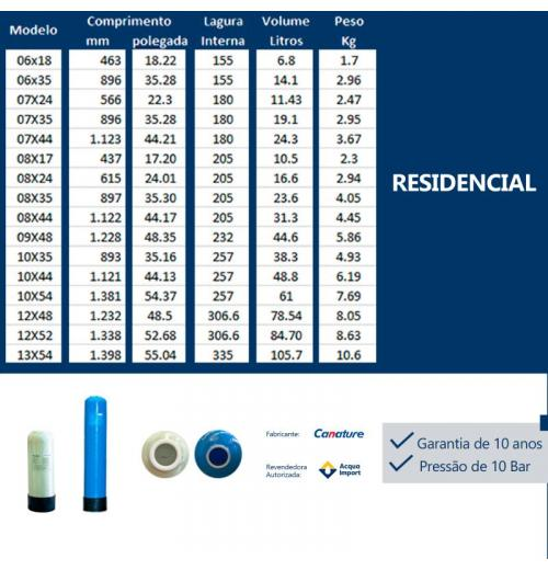 Manual Tanque Residencial